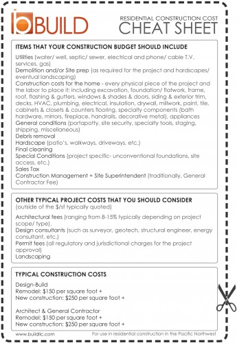 Residential Construction Cost Cheat-Sheet | Build Blog