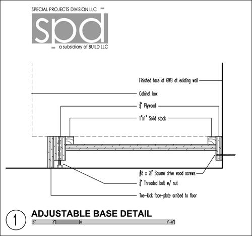 SPD standard template Model (1)