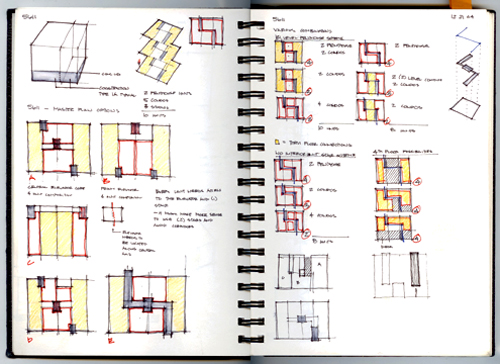 The Importance Of Sketching Build Blog