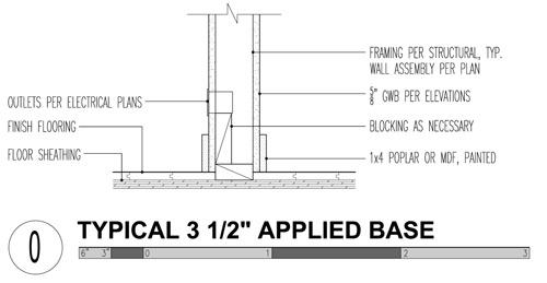 3 Modern Base Details Build Blog