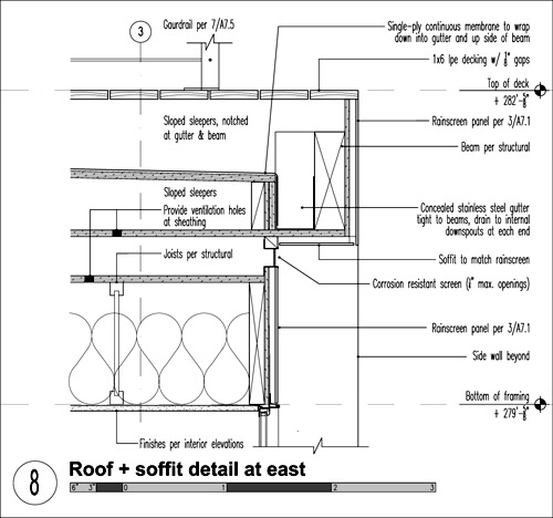 Smart Flat Roofs The Craft Of Parapet Detailing Build Blog
