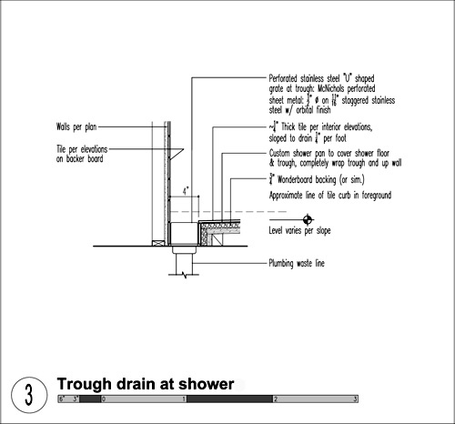 5 Important Details For Modern Shower Design Build Blog