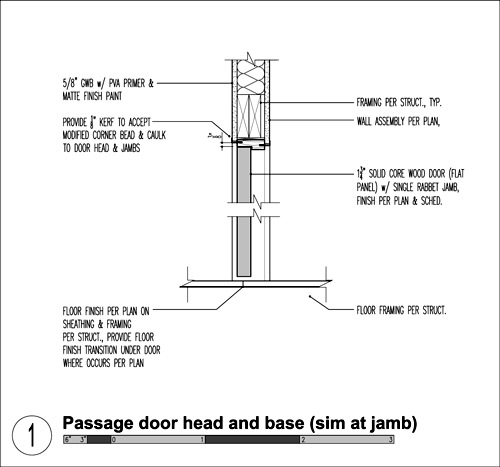 The modern door jamb build blog for Door jamb detail