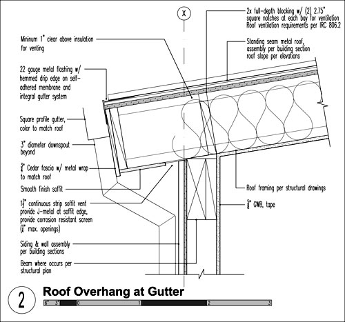 Modern Roof Venting | BUILD Blog