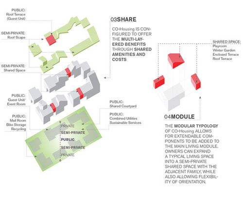 Rationale And Process The Work Of Manifold Architecture Studio BUILD Blog