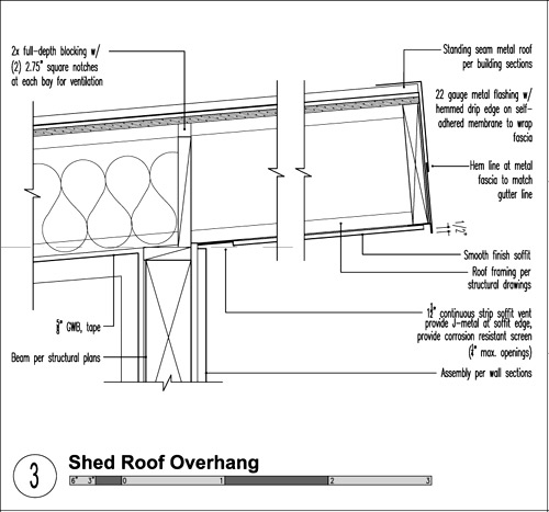 Garden sheds: Knowing Single pitch roof shed design