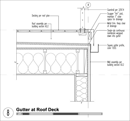 Flat Roof Soffit Detail Latest Rooftop Ideas
