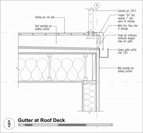 Modern Gutters Amp Downspouts Build Blog