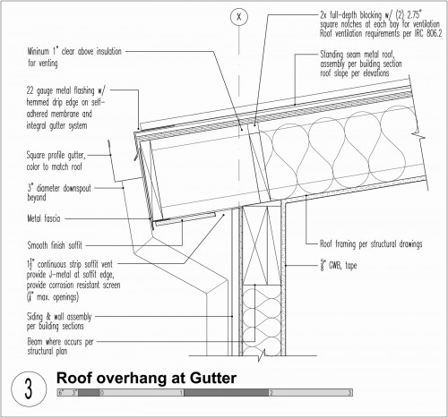 Modern Gutters Downspouts Build Blog