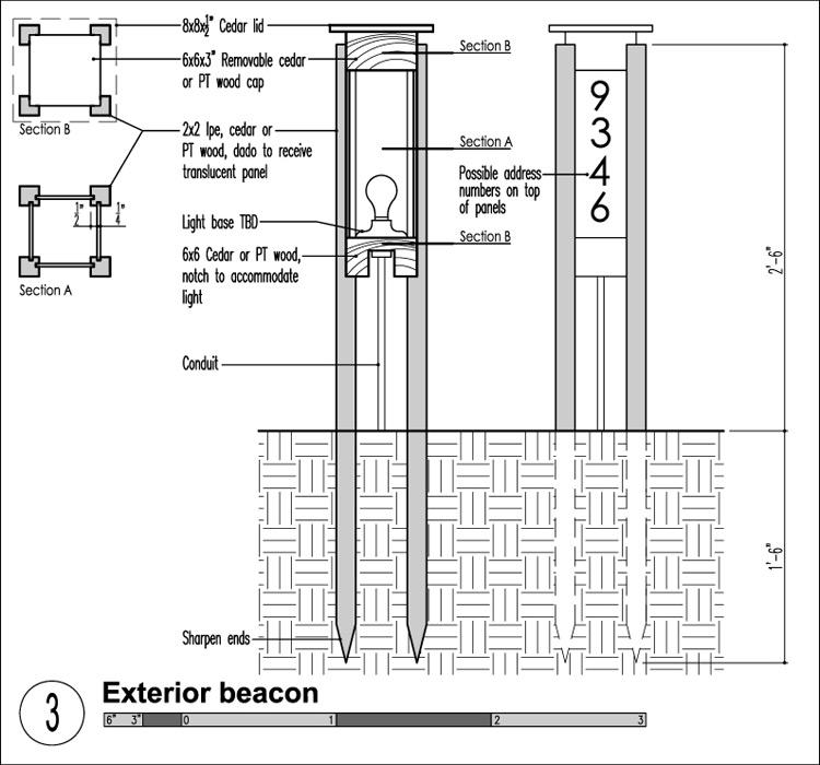 BUILD LLC Beacon-01