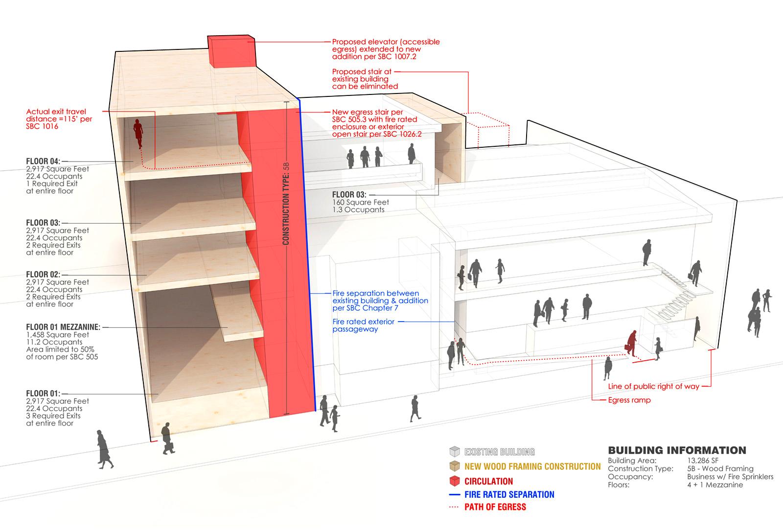 BUILD-LLC-FUI-Model-One