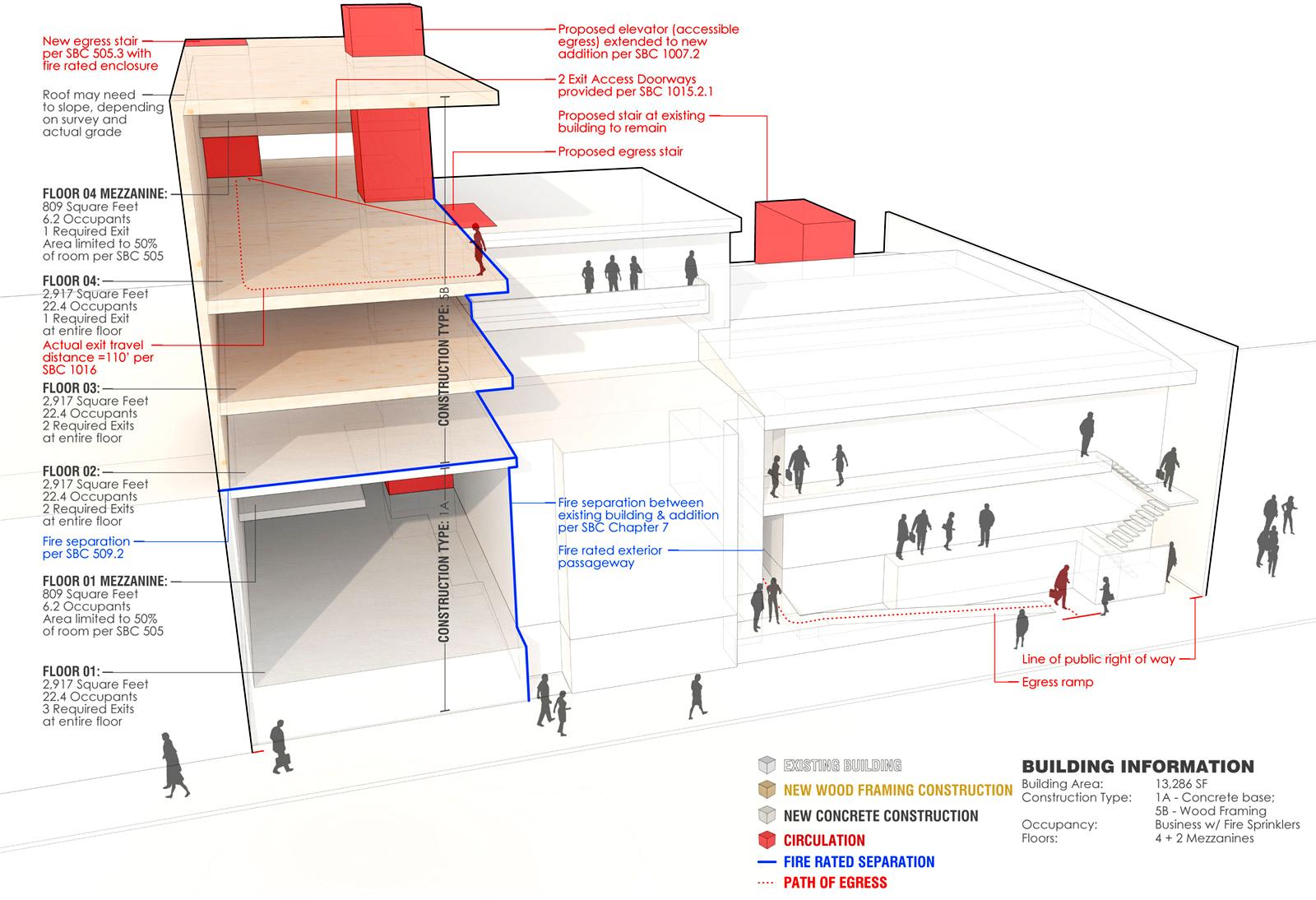 BUILD-LLC-FUI-Model-Two