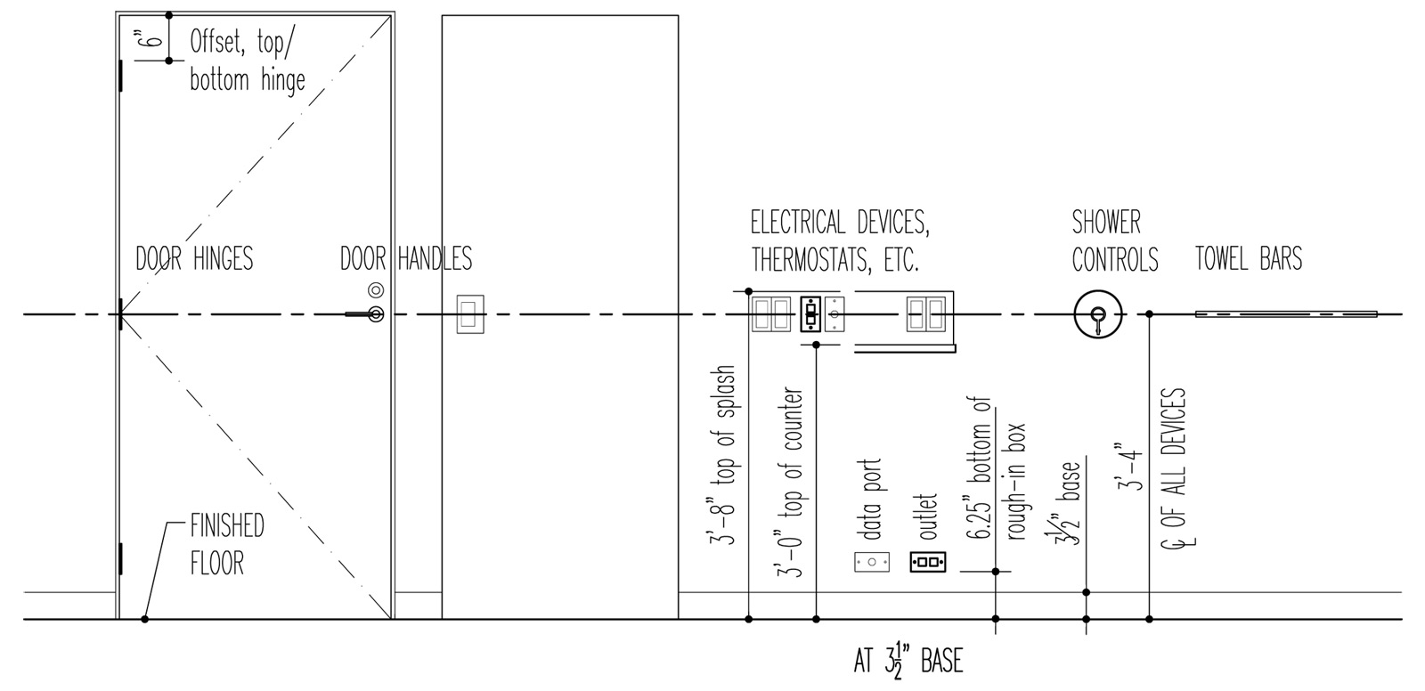BUILD-LLC-Device-Datum