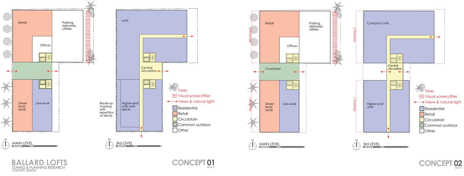 BUILD-LLC-Ballard-Scheme-01