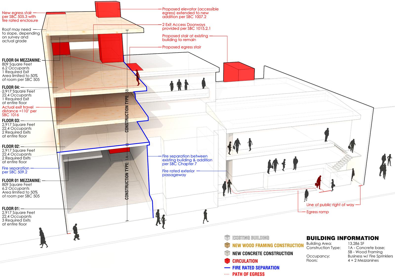 BUILD-LLC-Fremont-UI-02
