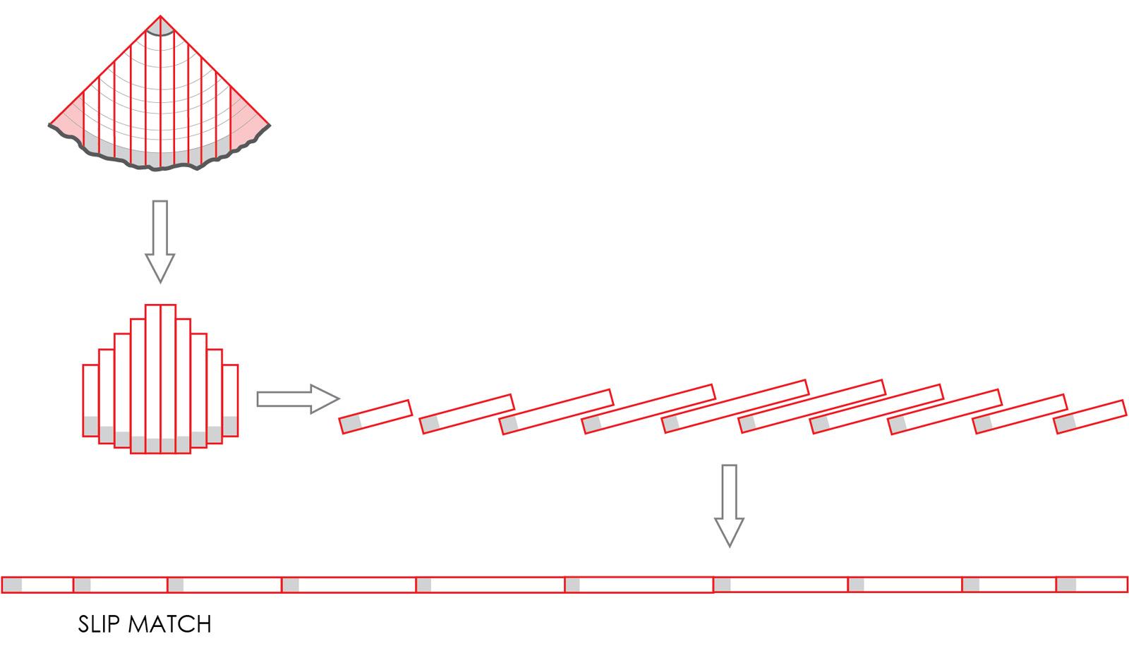 BUILD-LLC-Veneers-diagram-03