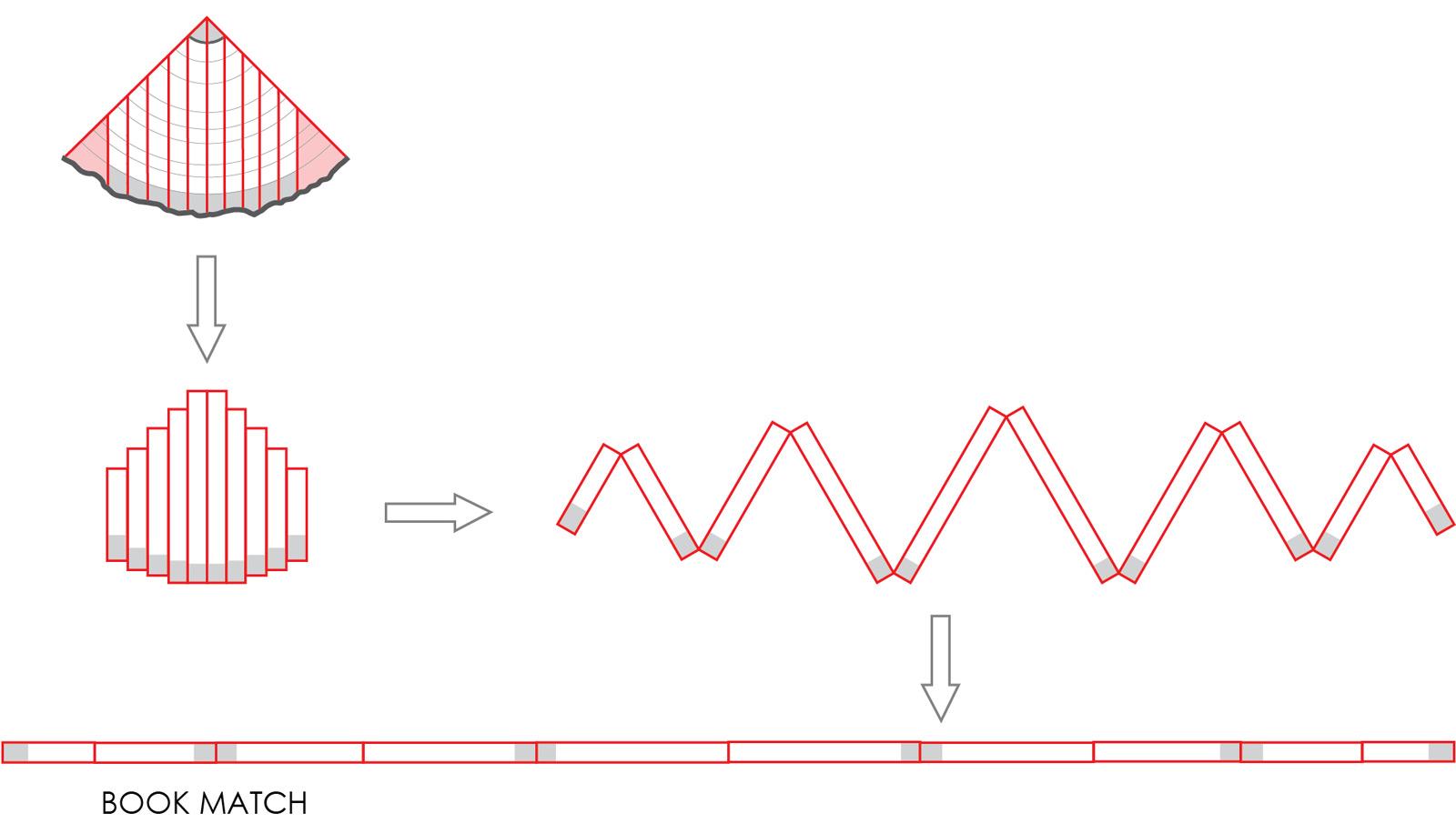 BUILD-LLC-Veneers-diagram-04