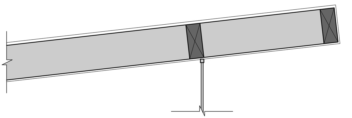 Flush-Beam-Diagram