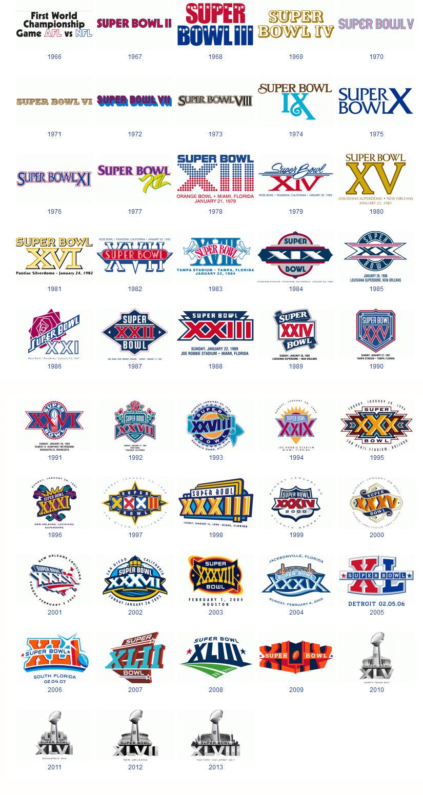 Super-Bowl-Logos