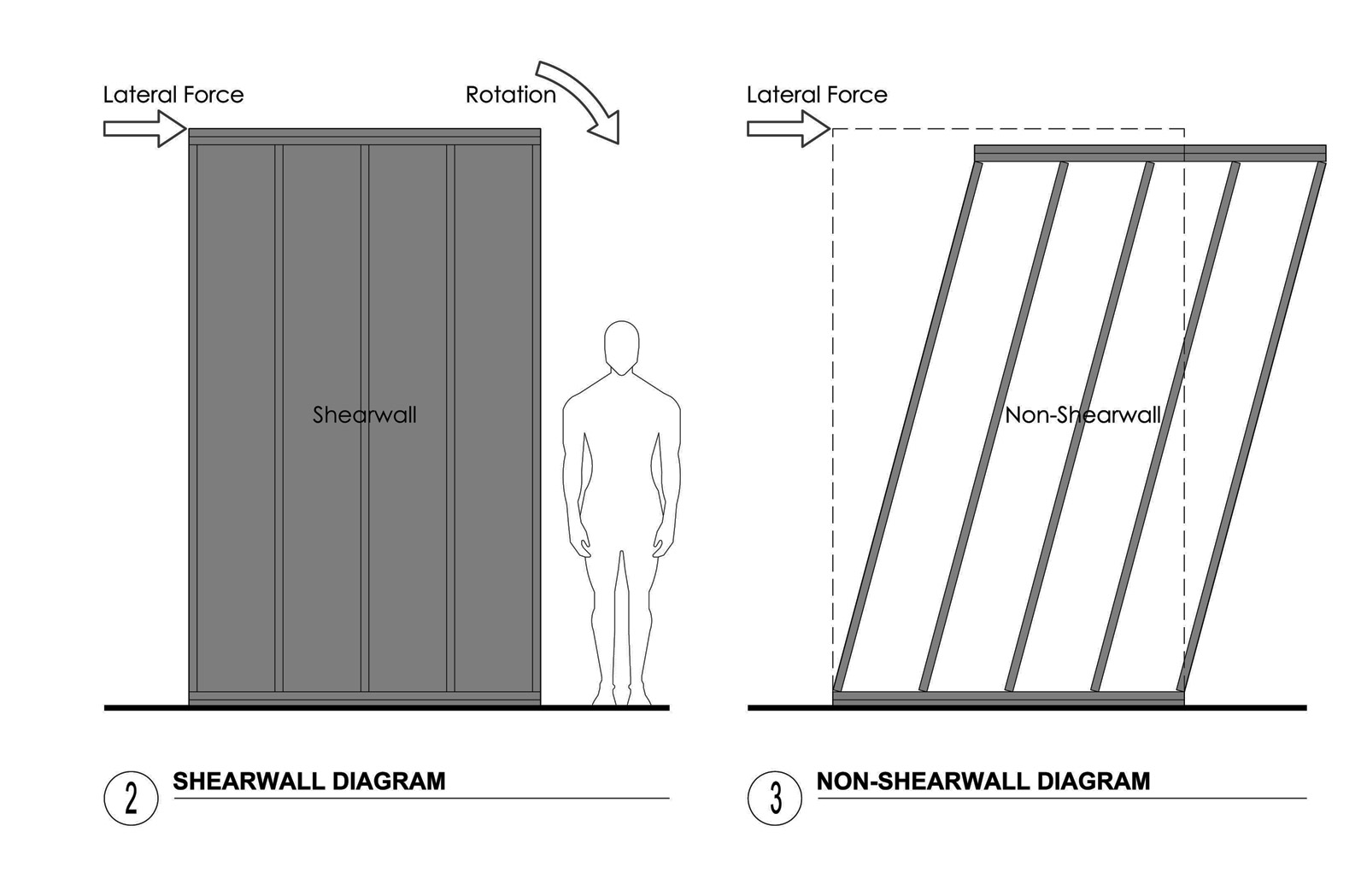 BUILD-LLC-Shearwall-Diagram-2&3