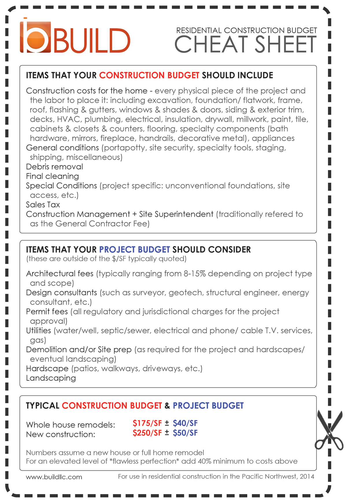 Defining a construction budget the 2014 cheat sheet for New home construction selection sheet