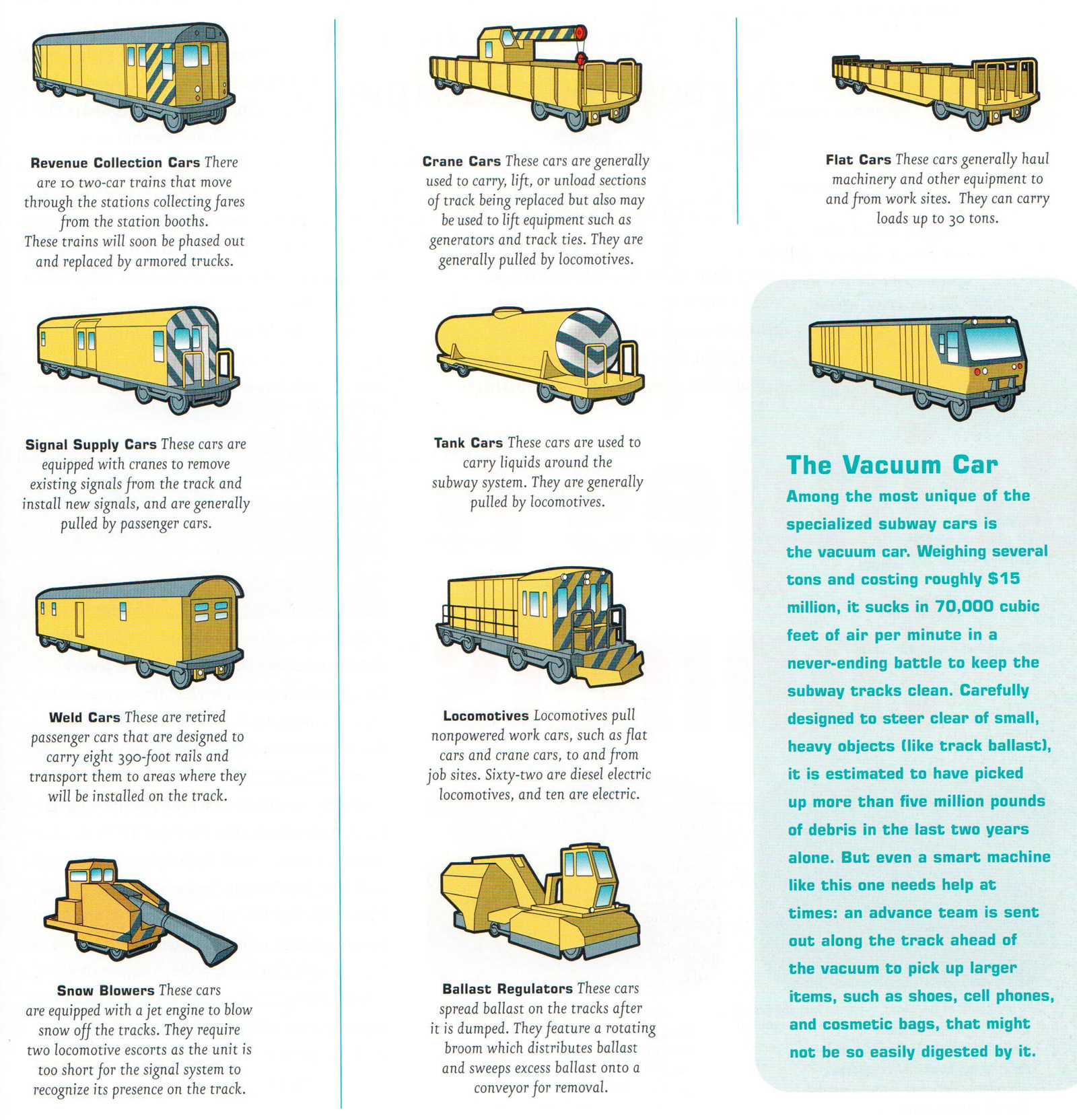The-Works-Subway-Cars-page-43