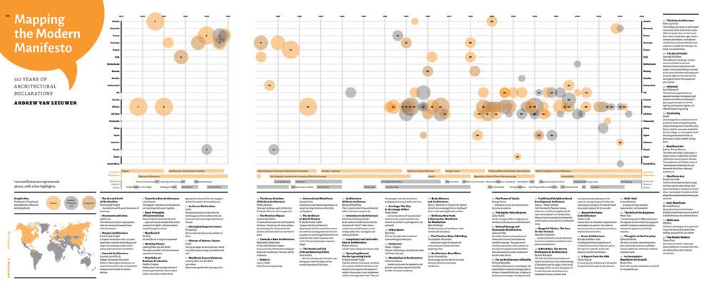 publish_manifesto-infographic-3500