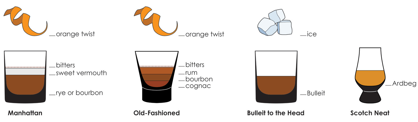 BUILD-Drinks-Row-One-short