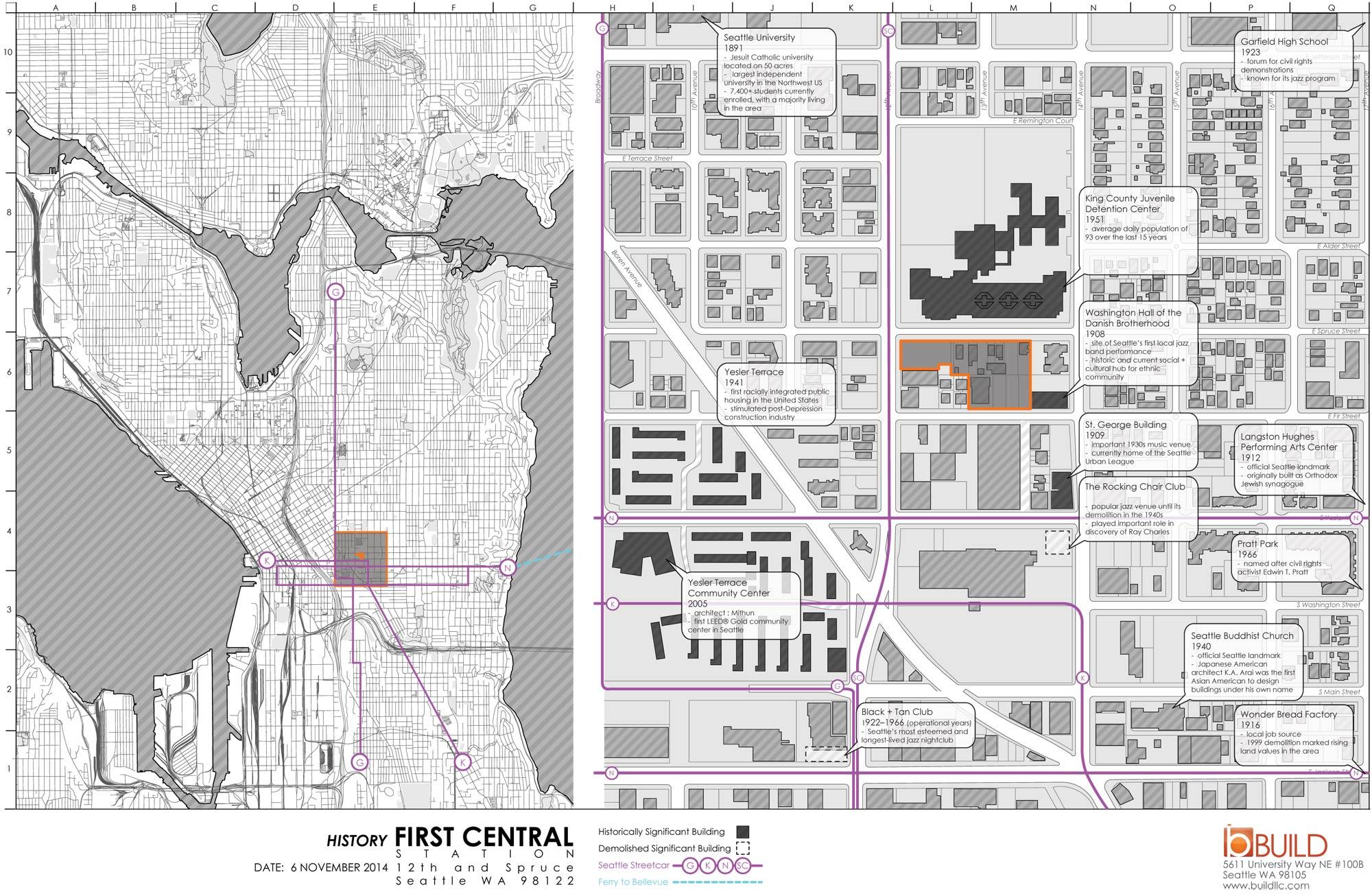 BUILD-LLC-FCS-History