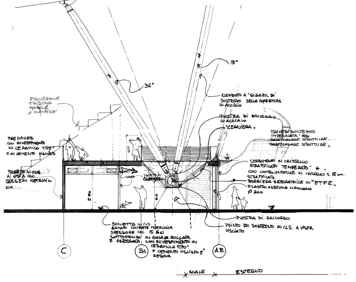 Renzo Piano Oval Torino