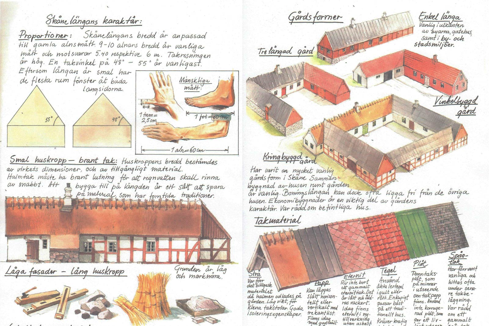Swedish-farmhouse