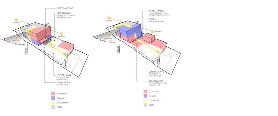BUILD-LLC-UHM-diagrams-1