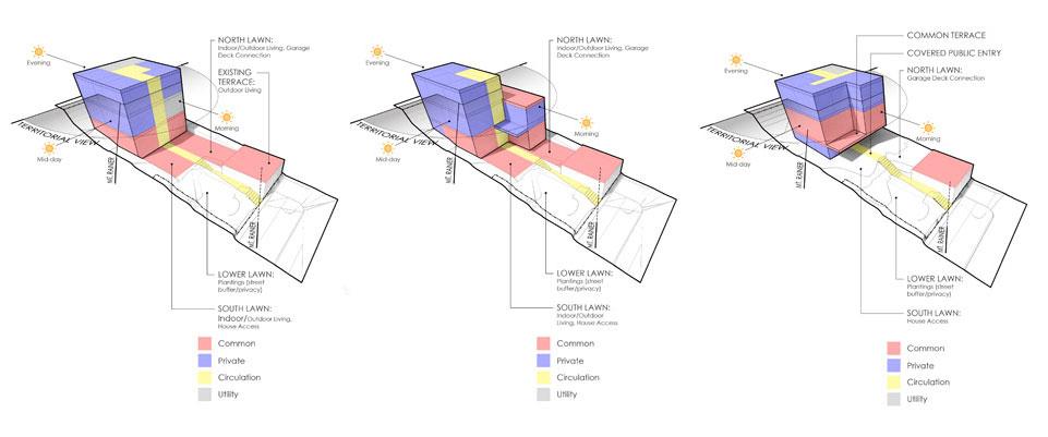 BUILD-LLC-UHM-diagrams-2