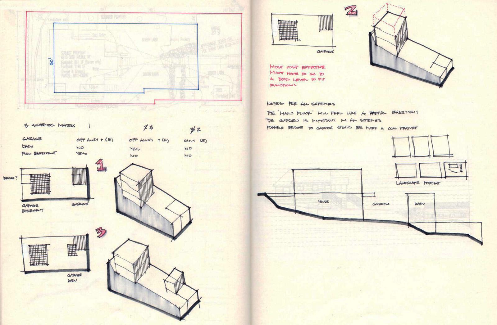 BUILD-LLC-UHM-sketchbook
