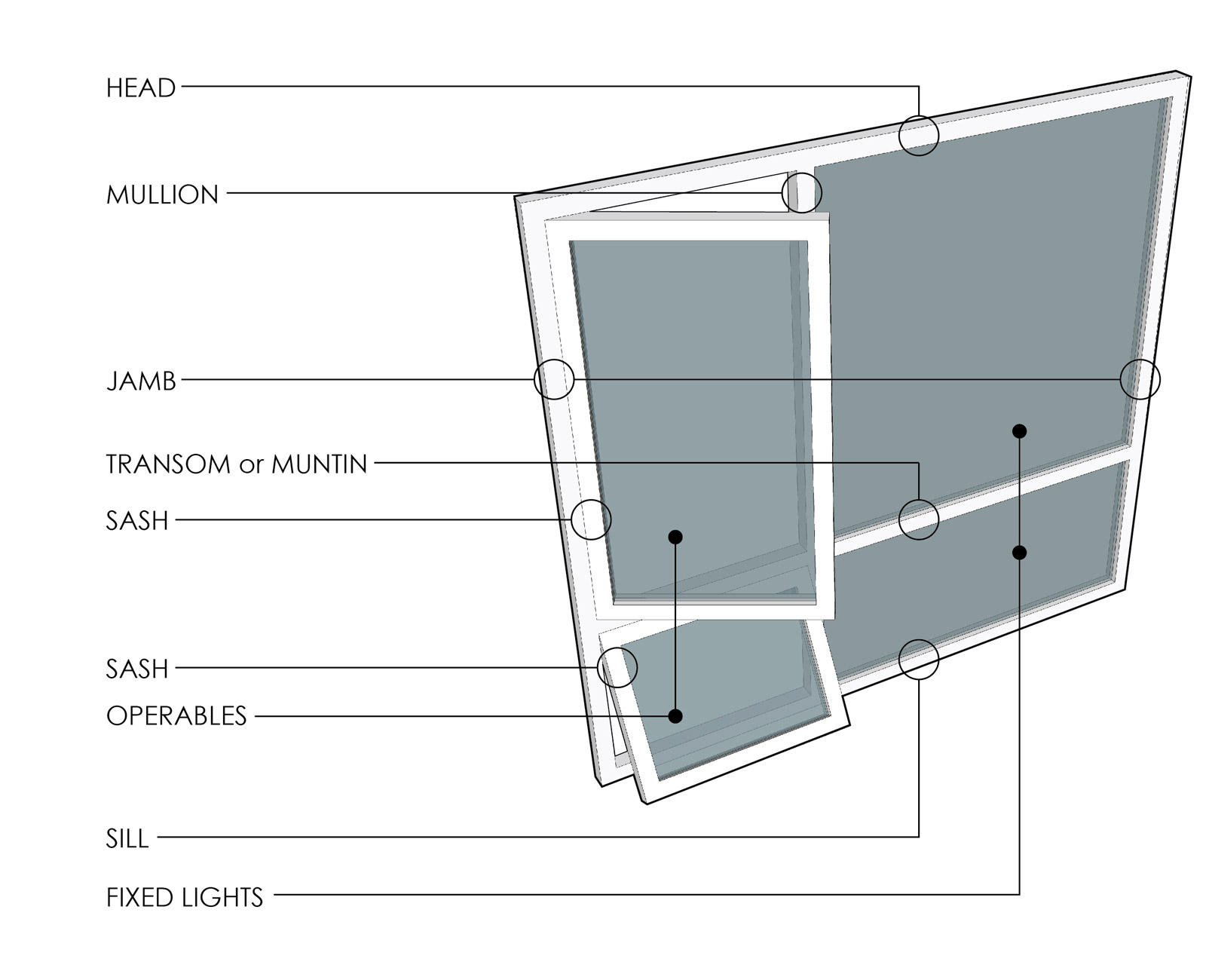 Image Result For Window Pane Diagram