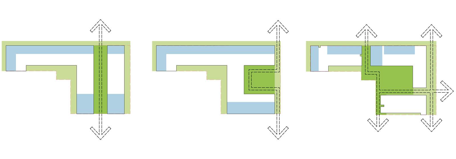 BUILD-LLC-FCS-diagrams