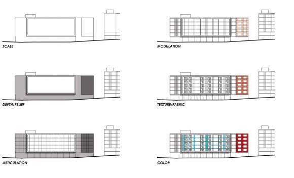 BUILD-LLC-FCS-bldg-2-diagram