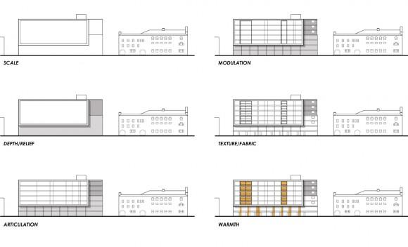 BUILD-LLC-FCS-bldg-3-diagram