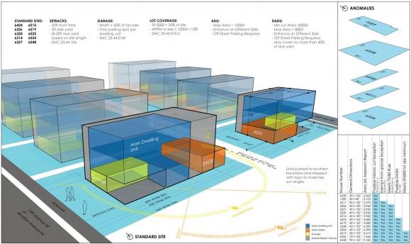 BUILD-LLC-Roosevelt-diagram