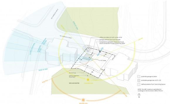 Harrison-Street_site-diagram