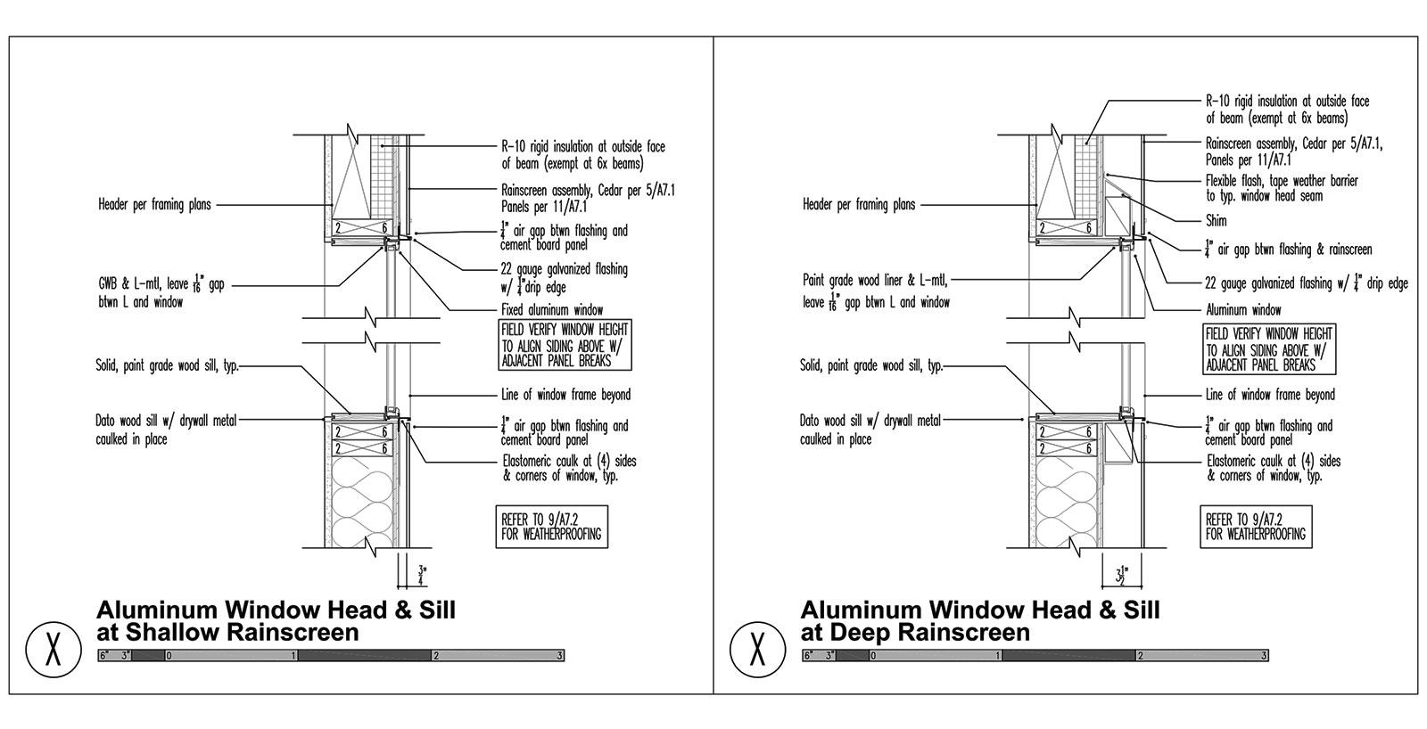 Advanced Rainscreen Envelope Detailing | BUILD Blog